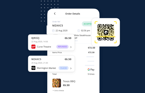 Pizza Shop Order Pay Locations Euro
